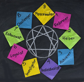 figure of enneagram lines, numbers, and headings